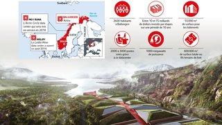 Le Nord, paradis vert  des data centers